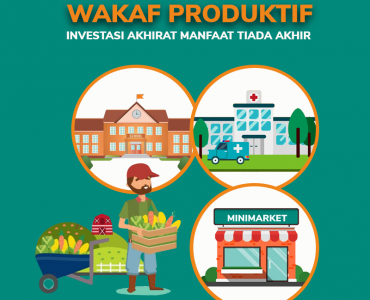 sumber gambar dari : baitul wakaf  - WAKAF PRODUKTIF 370x300 - Apa Itu Wakaf Produktif?