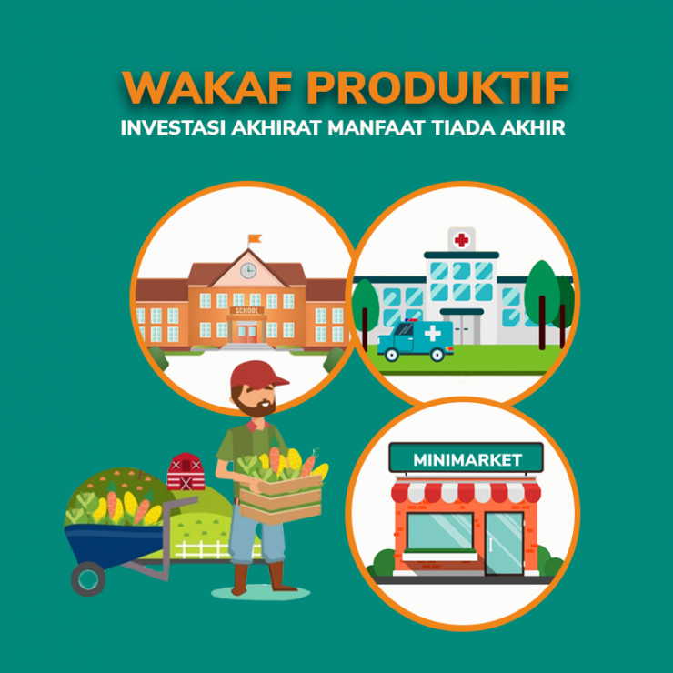 sumber gambar dari : baitul wakaf  - WAKAF PRODUKTIF 740x740 - Apa Itu Wakaf Produktif?