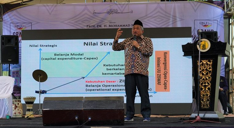 Kebaikan Dibalik Pengelolaan Hasil Sukuk Wakaf Ritel  - Prof - Kebaikan Dibalik Pengelolaan Hasil Sukuk Wakaf Ritel