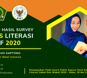 laporan Indeks Literasi Wakaf  - laporan Indek Literasi Wakaf 335x300 - Laporan Indeks Literasi Wakaf Indonesia Tahun 2020