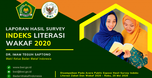 laporan Indeks Literasi Wakaf  - laporan Indek Literasi Wakaf 585x300 - Laporan Indeks Literasi Wakaf Indonesia Tahun 2020