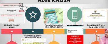 Cara Mudah Donasi Kalisa  - Capture 370x150 - Cara Mudah Donasi Wakaf Peduli Indonesia