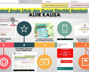Cara Mudah Donasi Kalisa  - Capture 370x300 - Cara Mudah Donasi Wakaf Peduli Indonesia