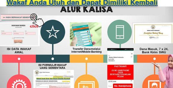 Cara Mudah Donasi Kalisa  - Capture 585x300 - Cara Mudah Donasi Wakaf Peduli Indonesia
